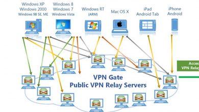 Photo of VPN Gate | VPN Relay Servers By Volunteers Around The World |